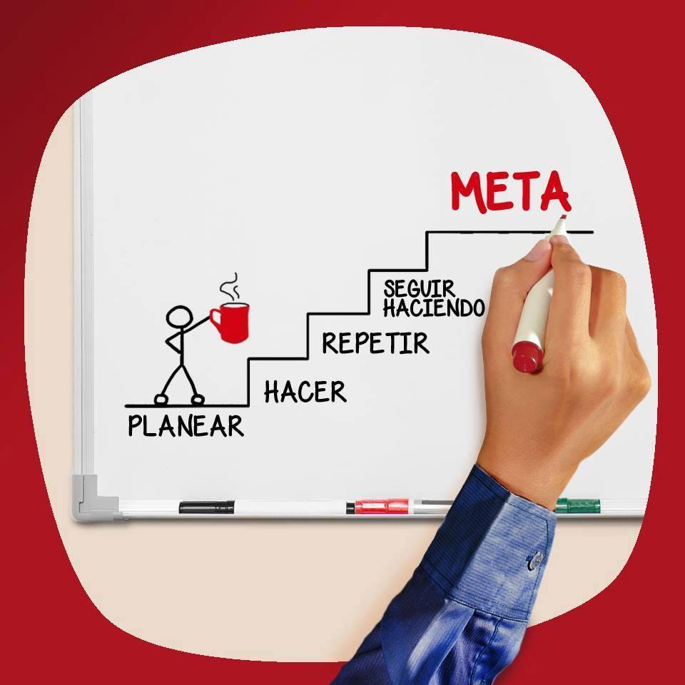 ESTABLECIENDO METAS, LA IMPORTANCIA DE ESTABLECER METAS - Coaching